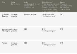 Transport Kosten Odesi France